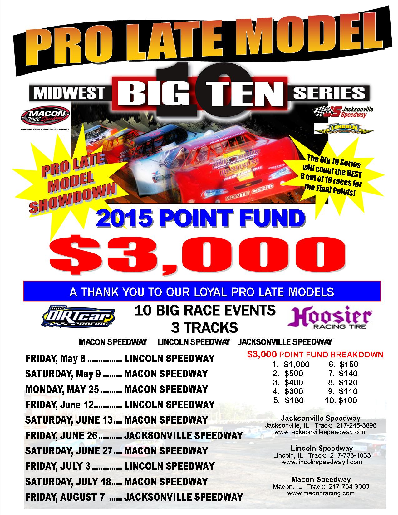 Midwest Big Ten Series Pro Late Model